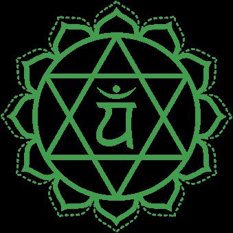 Heart Chakra - Why