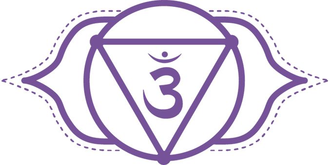 Third Eye Chakra - One